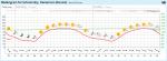 Погода пгт ижморский – погода в Ижморском на две недели — прогноз погоды на 14 дней, Ижморский район, Кемеровская область, Россия.