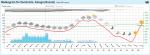 Погода в думиничи калужской области на 10 дней – погода в Думиничах на 10 дней — прогноз погоды на 10 дней, Думиничский район, Калужская область, Россия.