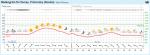 Погода дунай приморский край – Погода в Дунае на 10 дней (Приморский край, ГО Фокино)