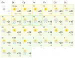 Погода дружба олевский район – погода в Дружбе сегодня ― прогноз погоды на сегодня, Олевский район, Житомирская область, Украина