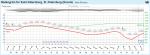 Погода в васкелово ленинградской области на завтра – погода в Васкелово на завтра ― прогноз погоды на завтра, Всеволожский район, Ленинградская область, Россия