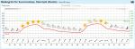 Прогноз погоды в ст суворовская – погода в Суворовской на две недели — прогноз погоды на 14 дней, Предгорный район, Ставропольский край, Россия.